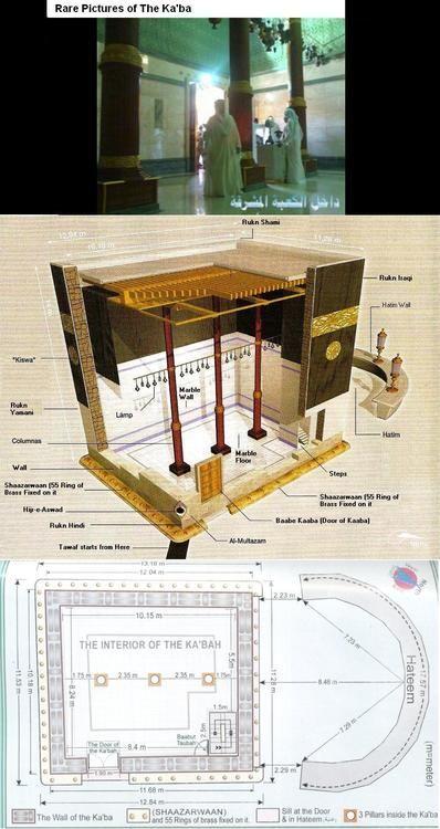 Inside the KA'BAH