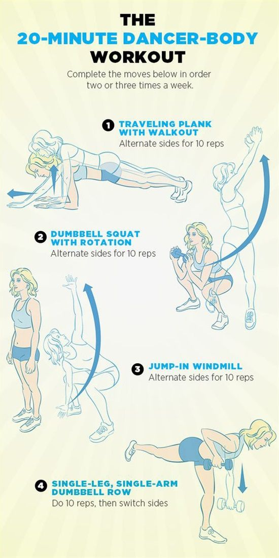 20-Minute Dancer Body Workout