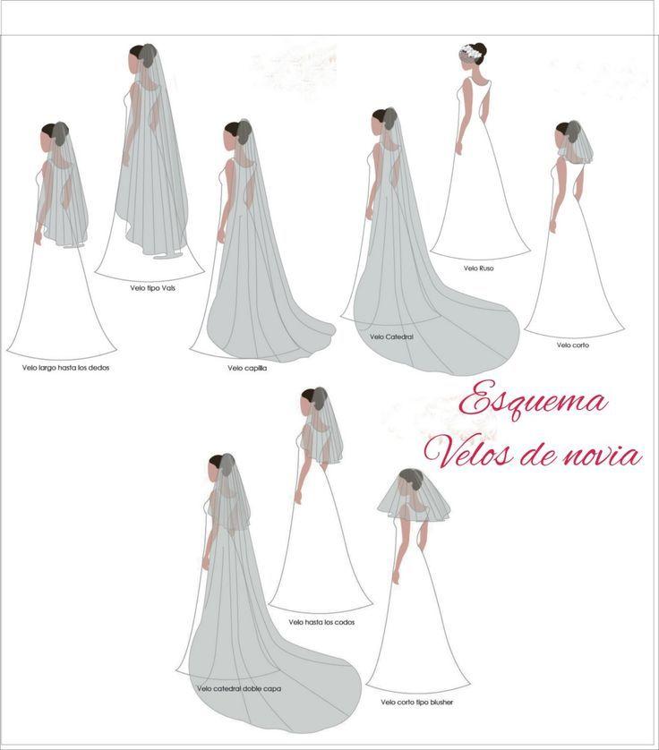Diferentes tipos de velos para cada novia.