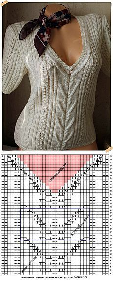 529 central motif pattern for blouses |  knitting pattern with needles directory