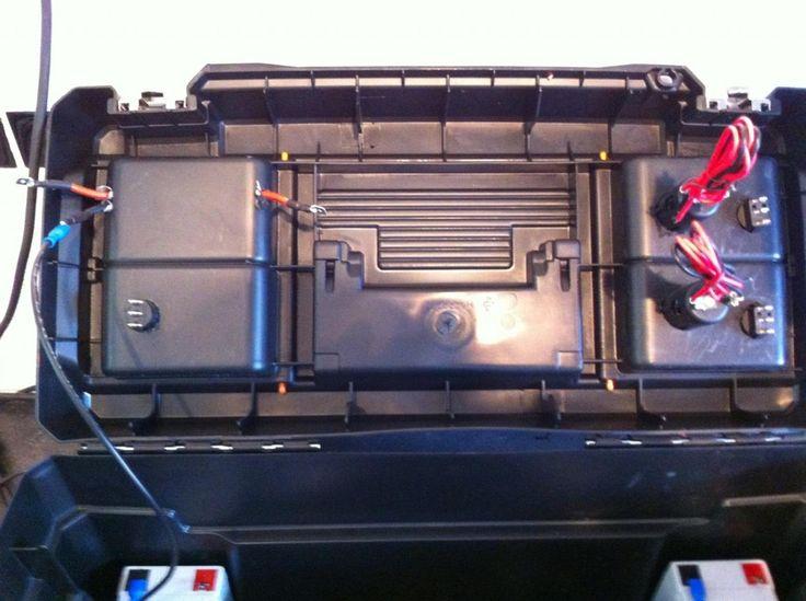 Portable Solar Power Generator - The Lid