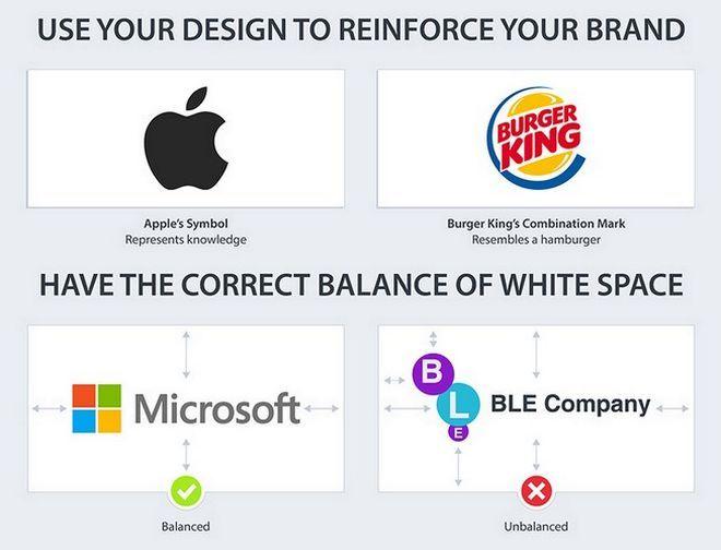 Τα μυστικά της Apple, της Coca Cola και των άλλων κολοσσών. Η συνταγή για το τέλειο logo - NEWS247
