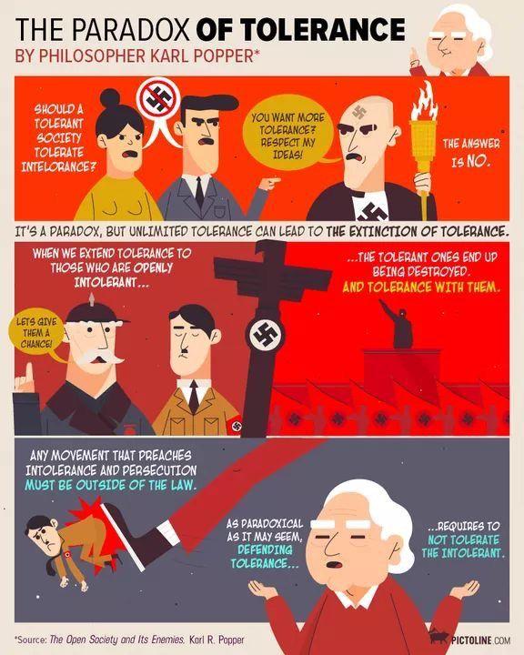 The Open Society en de paradox van #tolerantie Er kan geen plaats zijn voor neonazi's, haatimamen,...etc. in onze samenleving #Popper 