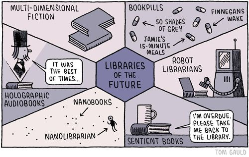 Tom Gauld has created a new fantastic cartoon. This time we can see how he imagines the library of the future. We absolutely love the nanolibrarian:-) By the way, Tom is about to publish a book with best cartoons in late April. Make sure to follow his Tumblr blogYou're all …