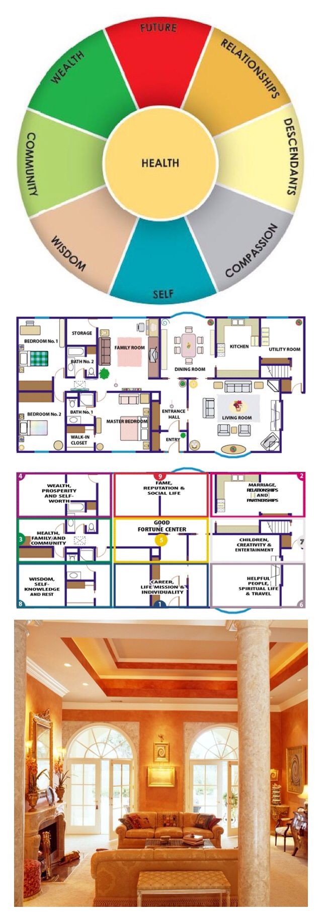Feng Shui Bedroom Floor Plan best 25+ feng shui decorating ideas on pinterest | feng shui