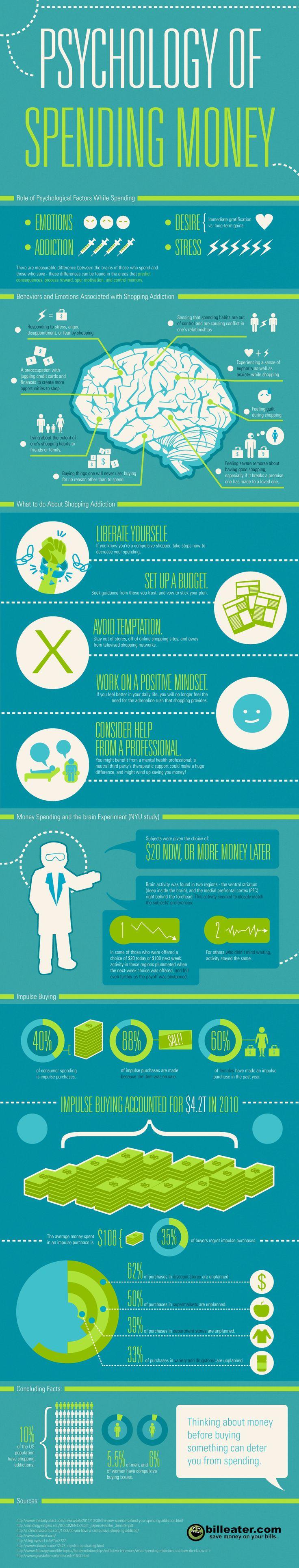 The Psychology of Spending Money: Infographic | savingtools.com