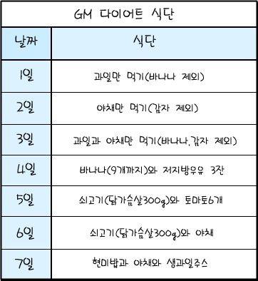 ▶ 다이어트 식단표 (숀리/정혜영 다이어트 식단표..