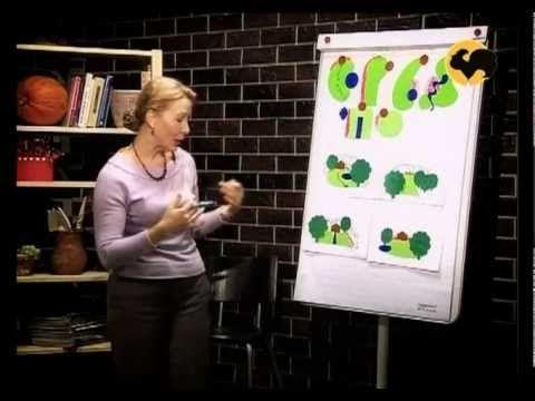 Моделирование сада. Ландшафтные хитрости серия 30 - YouTube
