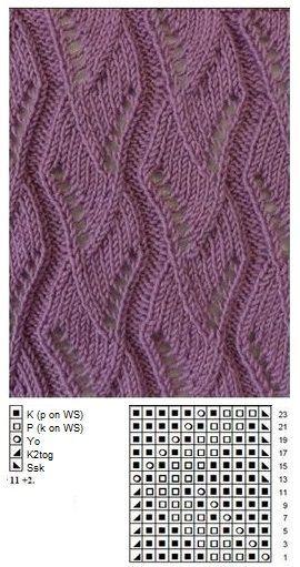 c624f679963d Victoria - Handmade Creations   Σχέδια για πλέξιμο ανοιξιάτικων πλεκτών