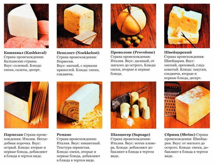 район все виды сыра с картинками гора одно самых