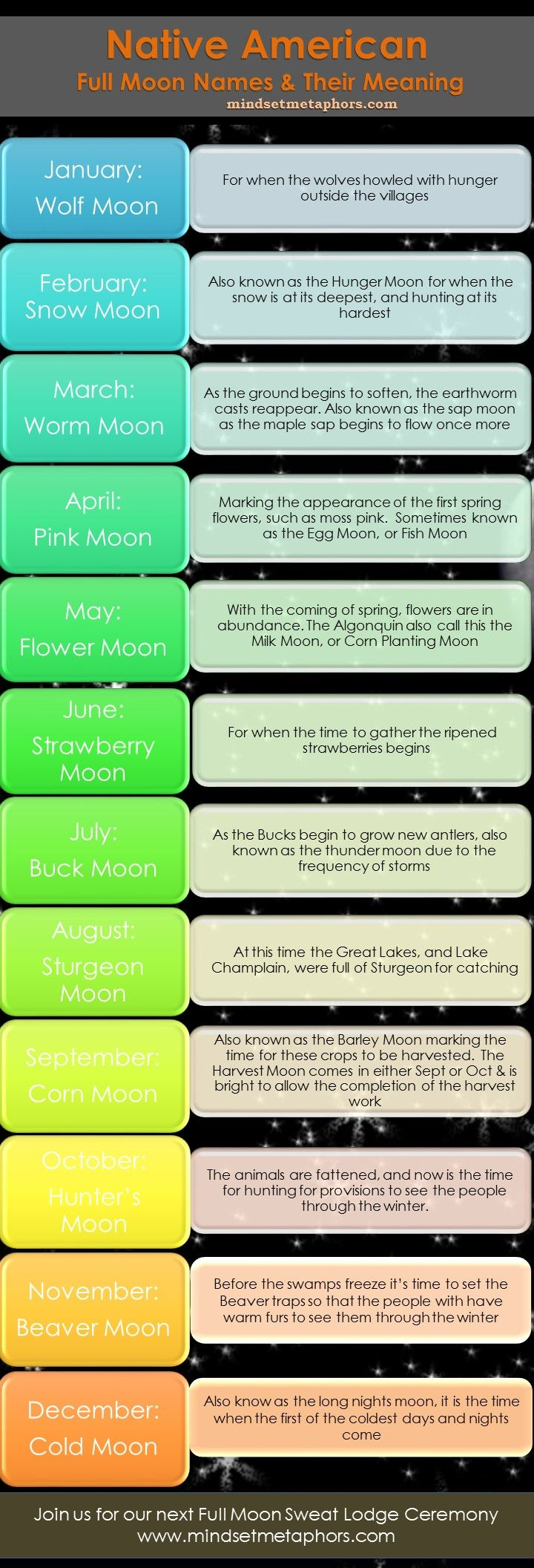 blood moon meaning in native american - photo #32