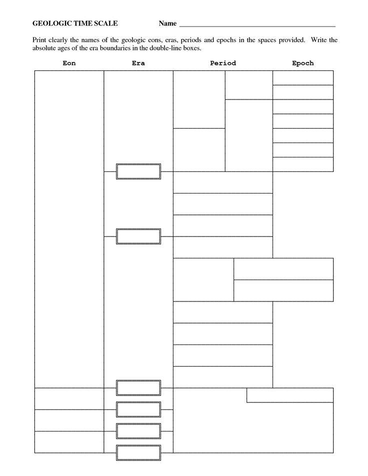 Blank Geologic Time Scale Worksheet | geologic time ...