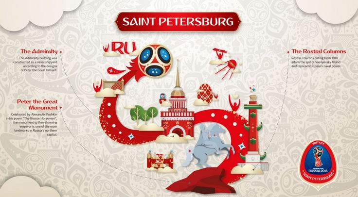 You can  identify Saint Petersburg by Peter the Great Monument