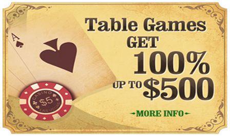 High noon casino table games welcome bonus: https://www.24hr-onlinecasinos.com/bonus/rtg/high-noon/table-games-bonus-500-free/