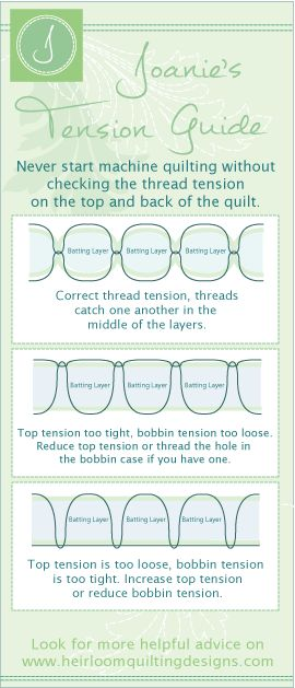 sewing machine tension guide