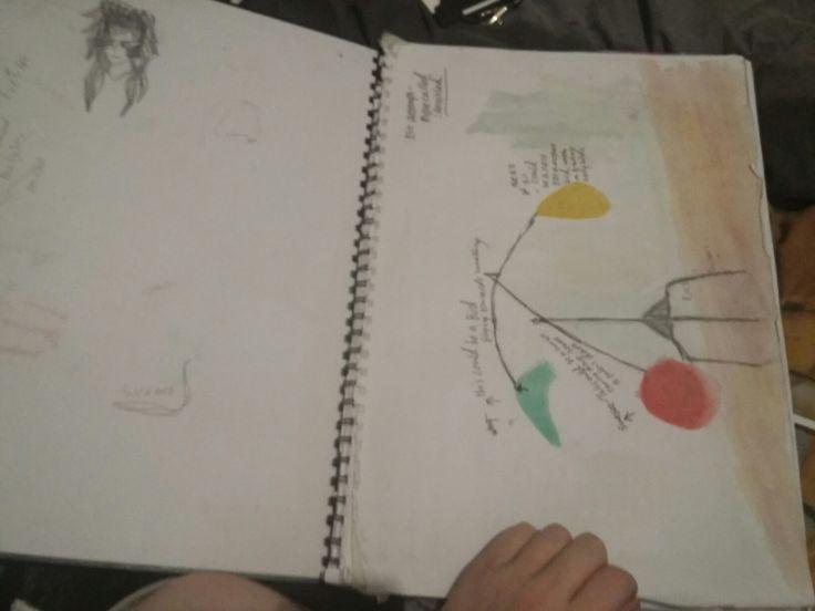 My Sketchbook page 1