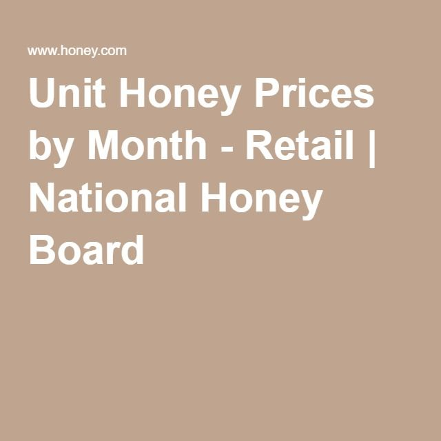 Unit Honey Prices by Month - Retail | National Honey Board