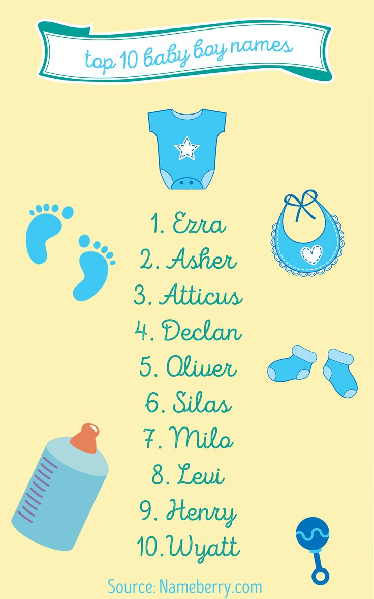 From old fashioned to unusual: the top baby names for baby boys.