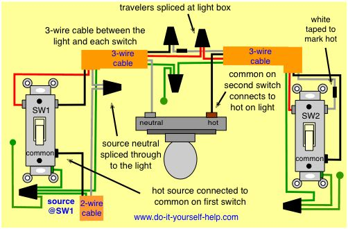 02deeae2a125b10e82b577eeafb27938--electrical-work-recessed-light  Way Switch Wiring Diagram Residential on