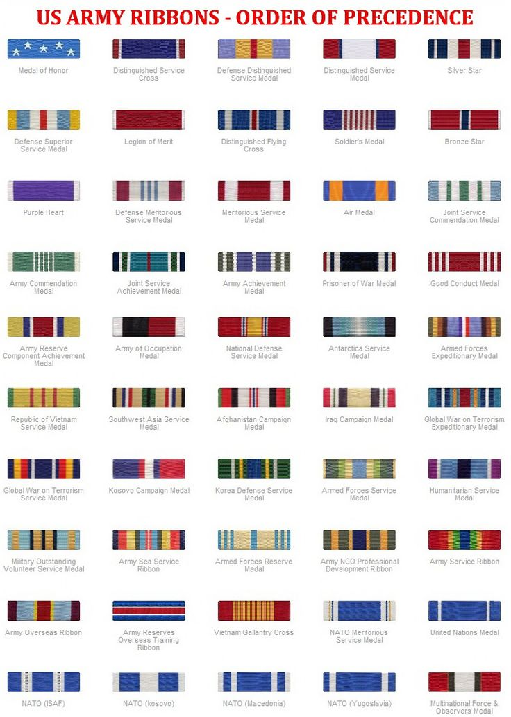 Military ribbons on pinterest army ribbons army medals for Air force awards and decoration