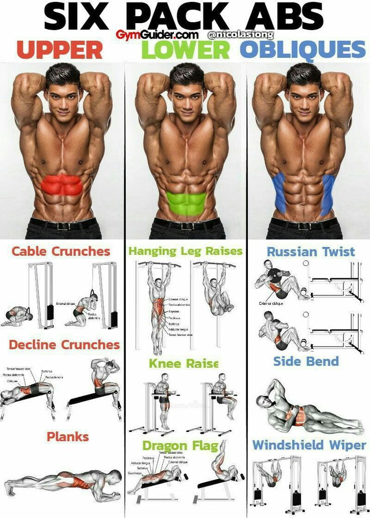 Six Pack Abs Workout Abs Workout Workout Routine Gym Workout Tips