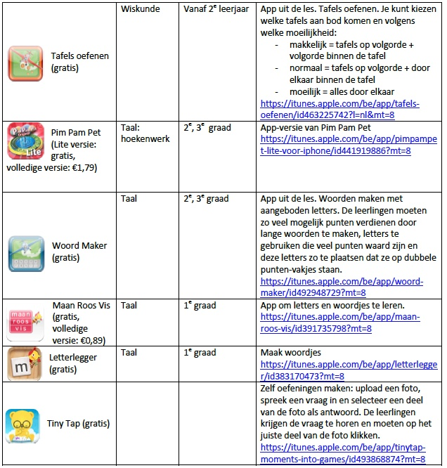 interessante apps voor het lager onderwijs (deel 5)