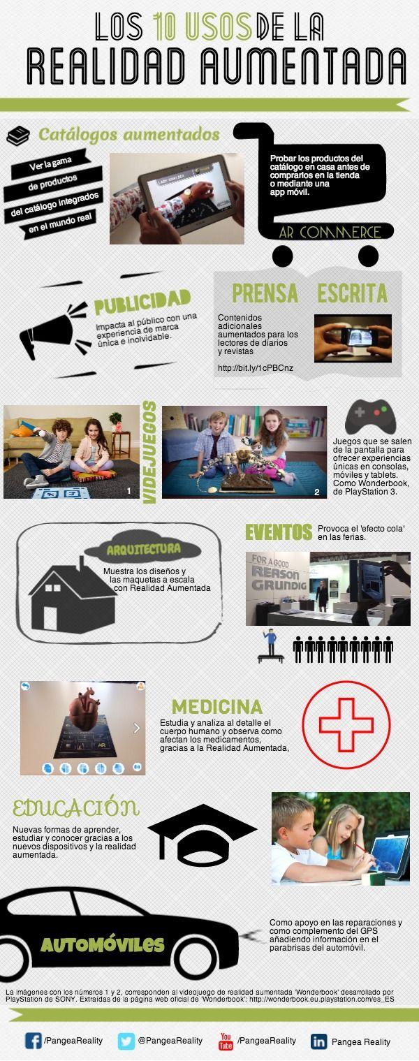10-usos-Realidad aumentada infografía español