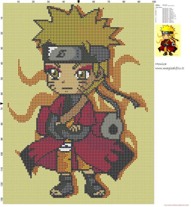 Chibi Naruto cross stitch pattern