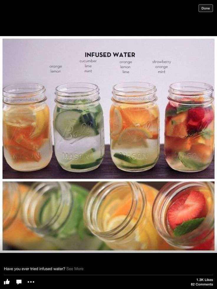 Infused Water Food Pinterest Detox Drinks Fat Flush
