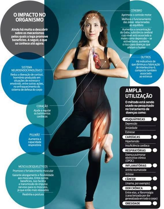 #Benefícios de fazer #ioga. Saiba como fazer mais coisas em http://www.comofazer.org