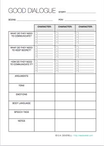 2-page writing worksheet for improving your characters' dialogues. |  #amwriting