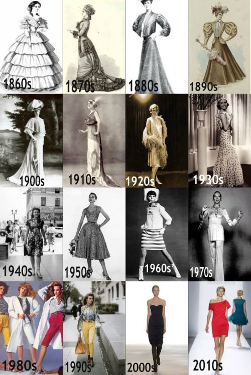 myblogmythoughtsjustmine:  History of fashion My favorites: 2010s, 2000s, 1940s, 1930s, 1960s, 1750s, 1700s, 1730s, 1660s, 1640s, 1560s, 1520s, 1480s. And yours?