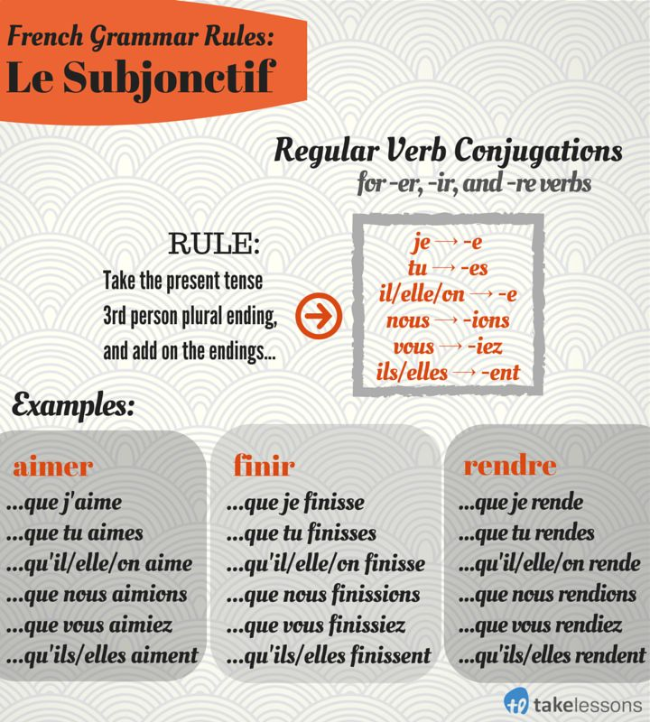 French Grammar Rules: Regular Verb Conjugations in Le Subjonctif http://takelessons.com/blog/french-grammar-subjunctive-mood-z04?utm_source=social&utm_medium=blog&utm_campaign=pinterest