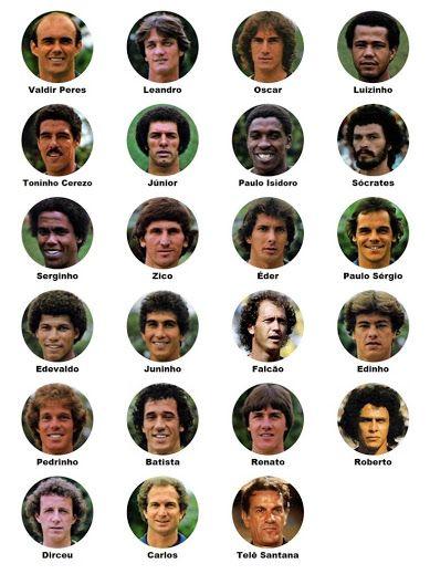 Elenco da Seleção Brasileira na Copa do Mundo de 1982 | Brazilian National Team - All Matches