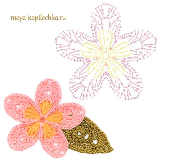 Crocheted flowers: 100 floral motifs to crochet schemes [in Russian]