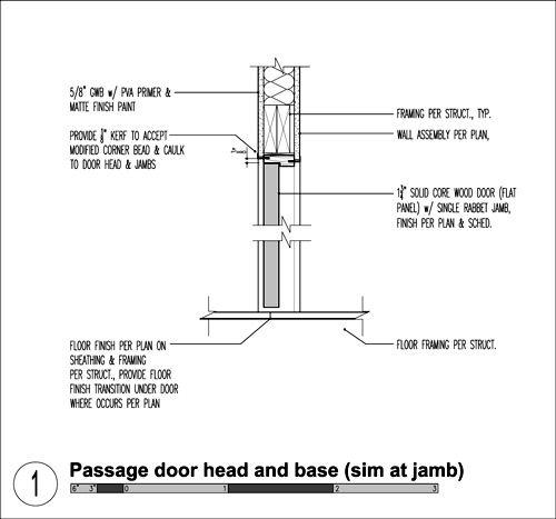 No trim door jambs dwell inspiration pinterest for Door jamb detail