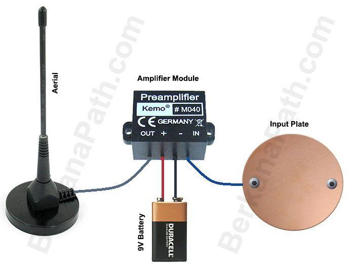 Hqdefault as well S L also S L besides Rad Radionicsmachine together with A Da Cfa A F F E. on radionics wishing machine