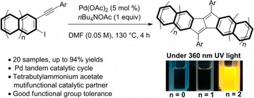 Diaceno[a,e]pentalenes from Homoannulations of o-Alkynylaryliodides Utilizing a Unique Pd(OAc)2/n-Bu4NOAc Catalytic Combination