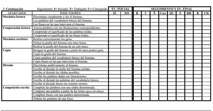 """LA CAJA MÁGICA DE LA """"SEÑO"""" MERCEDES: FICHAS PARA EVALUAR LECTOESCRITURA"""