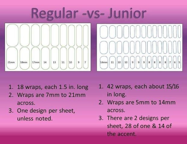 Regular vs. Junior Jamberry wraps   https://clairekelly.jamberrynails.com.au