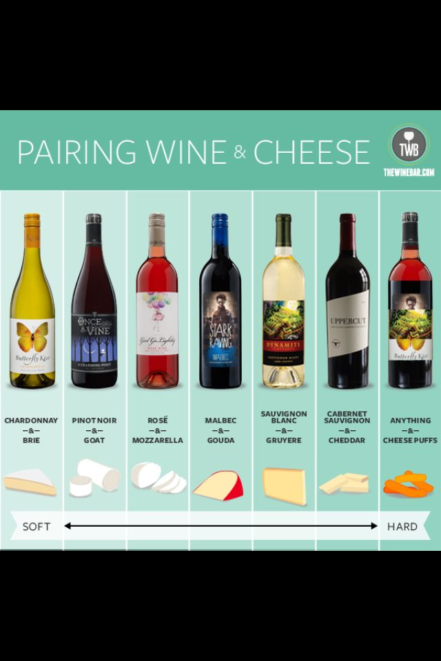 Wine and Cheese @Jamie Wise Carey ...the last pairing looks delightful.