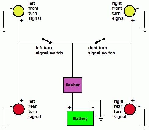 motorcycle led blinker wiring diagram 6 7 fearless wonder de \u2022motorcycle turn signal schematic online wiring diagram rh 11 code3e co turn signal flasher diagram f100 blinker wiring diagrams