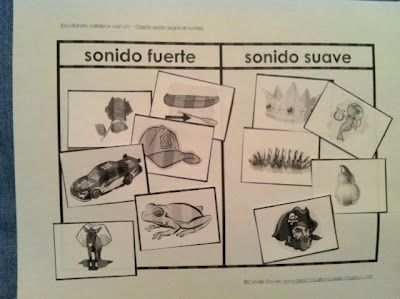 I Teach Dual Language: Estudiando palabras: Palabras con r/rr