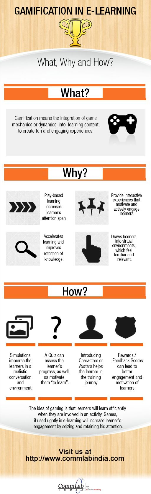 #Gamification in eLearning