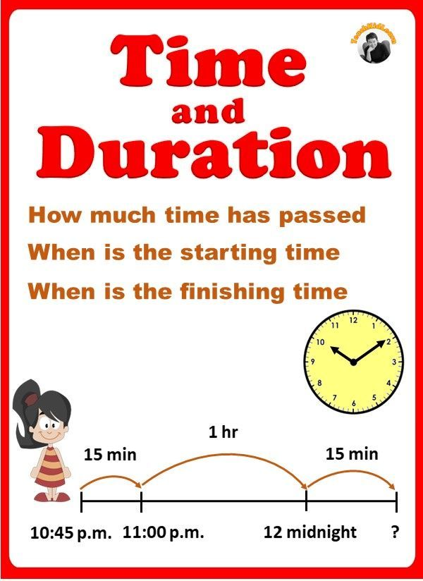 Worksheets For Students To Solve Elapsed Time Related Problems Using Number Line Exam Elementary Math Classroom Teaching Math Elementary Upper Elementary Math Puzzle time worksheet answers