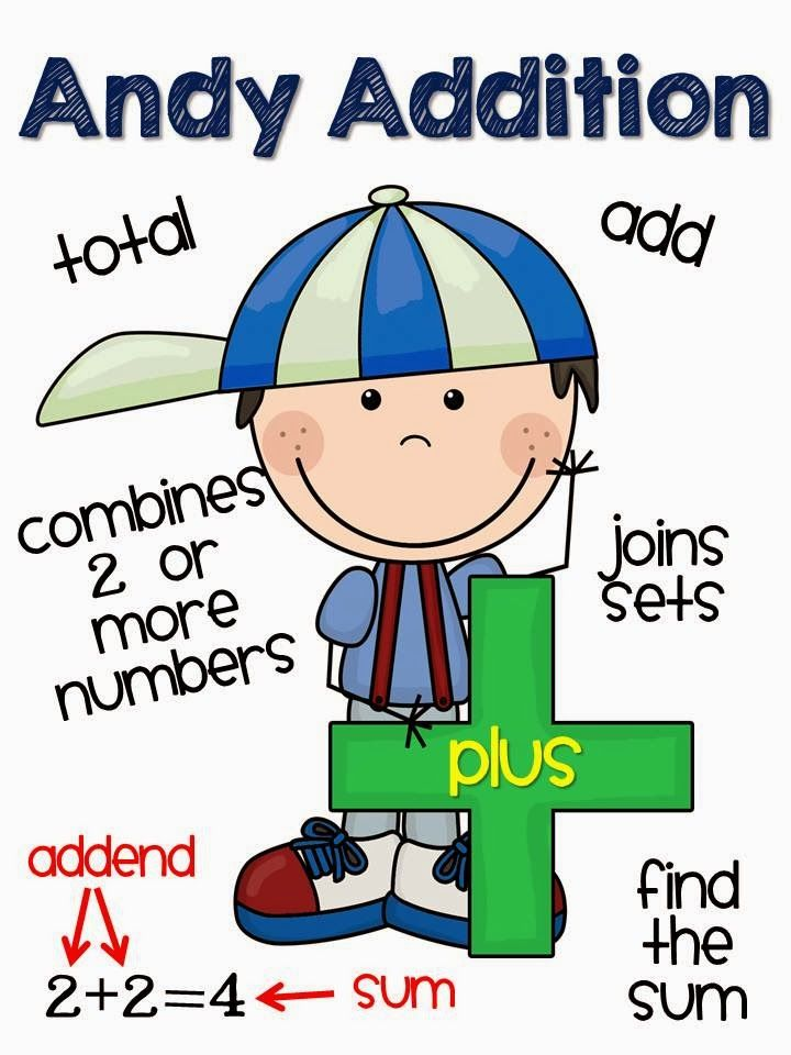 Fashionable in First: Addition and Subtraction Anchor Charts ~ FREEBIE