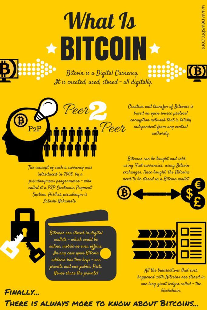 Τύπος & Λόγος: Τί είναι το Bitcoin?