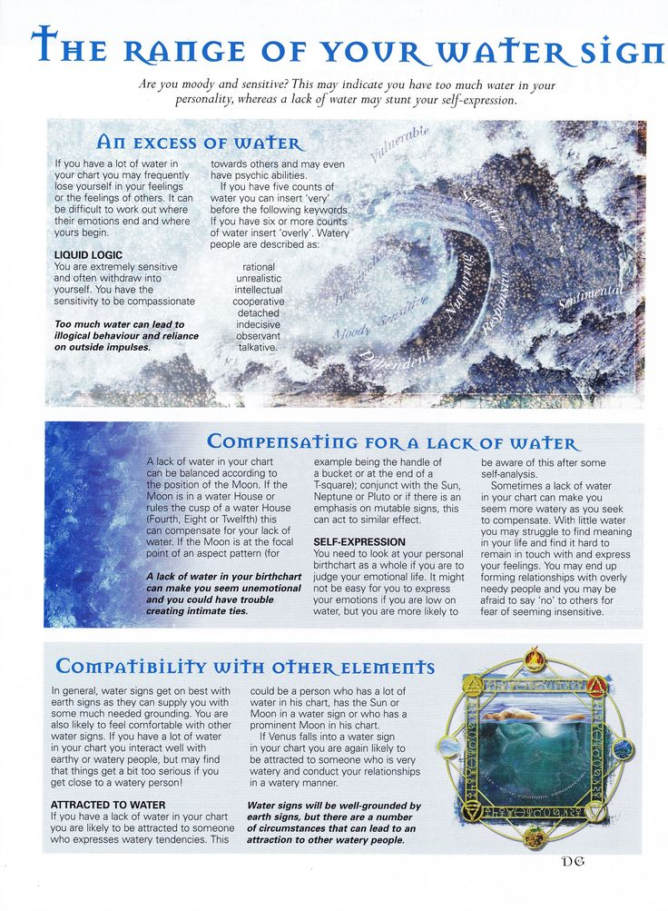 Astrology The Range Of Your Water Sign My Sign Cancer