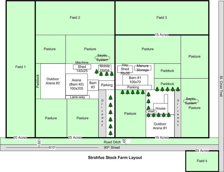 Strohfus Stock ... 1 Acre Horse Farm Layout