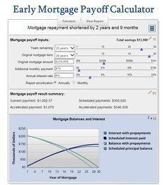 loan mortgage amortization loan mortgage calculator